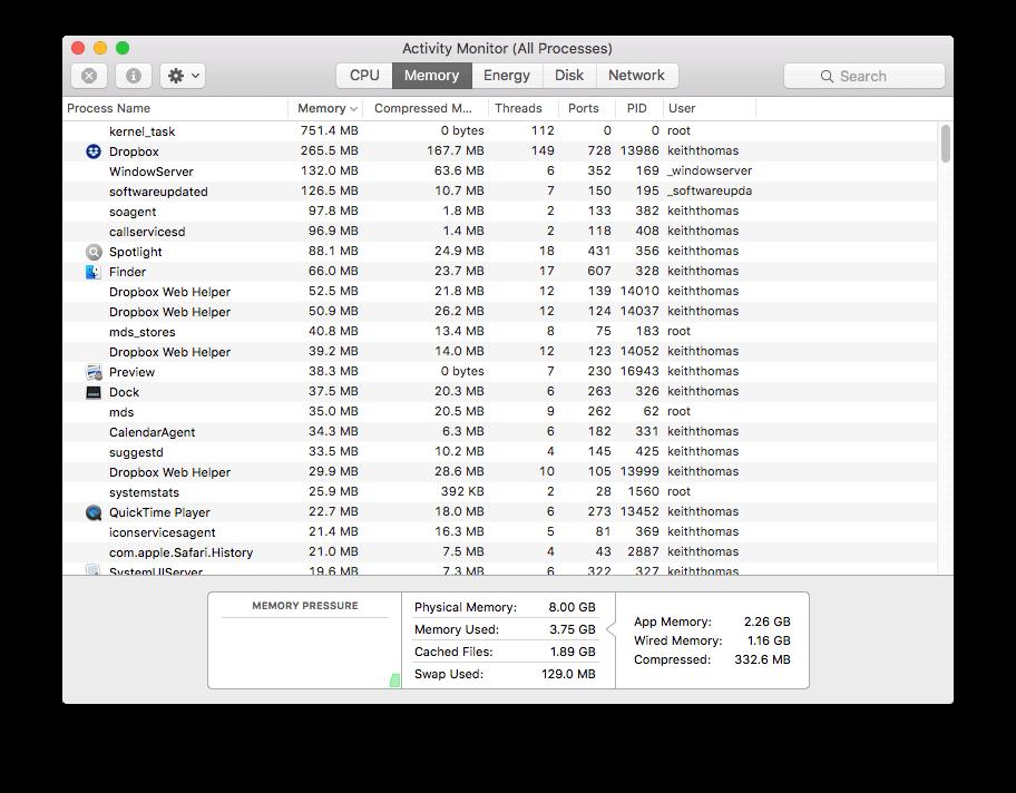 Apple Activity Monitor memory performance